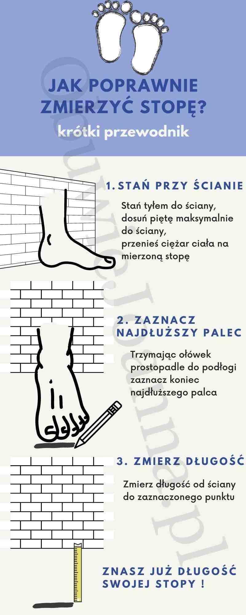 infografika jak poprawnie zmierzyć długość stopy krok po kroku